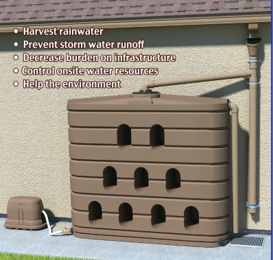 rainwater harvesting in San Antonio
